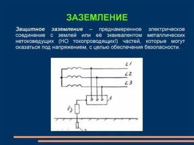 Что такое заземление в физике