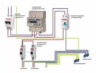 Как подключить однофазный счетчик электроэнергии
