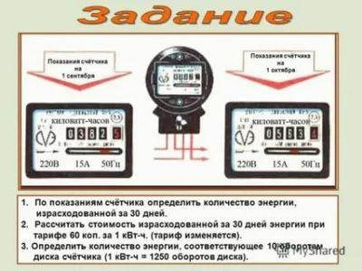Как считать показания счетчиков электроэнергии