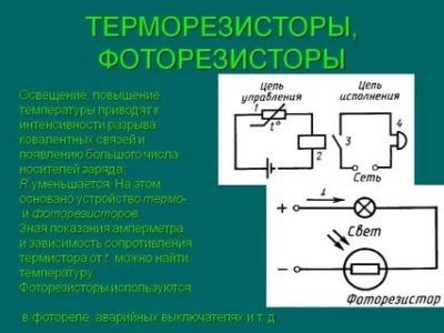 Что такое термистор и как он работает