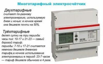 Что такое т1 и т2 в счетчике электроэнергии