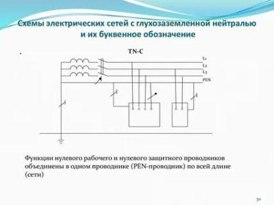 В чем различие электрических цепей с изолированной и глухозаземленной нейтралью