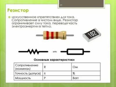 Что такое резистор для чего он нужен