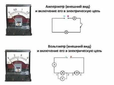 Как включается в электрическую цепь амперметр и вольтметр
