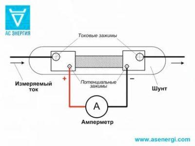 Как шунт подключается к Амперметру