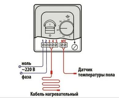 Как подключить электрические полы