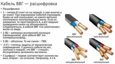 Как расшифровывается кабель ввг