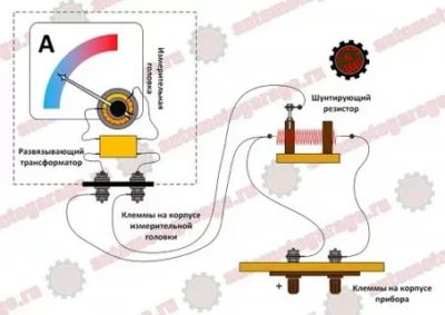 Что такое шунтирующий резистор