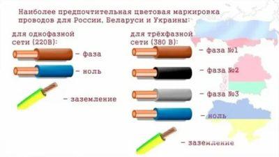 Как различить провода по цвету
