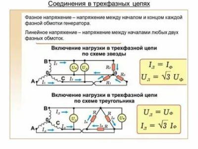 Как связаны фазное и линейное напряжение