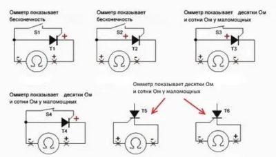 Как проверить тиристор