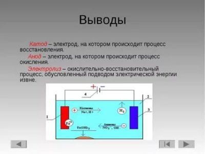 Какой электрод является анодом при электролизе