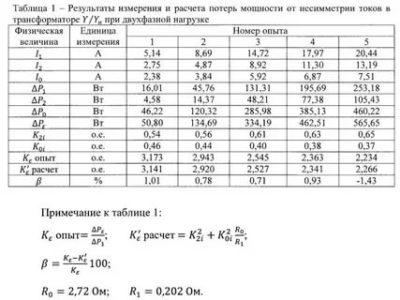 В чем измеряется трансформатор