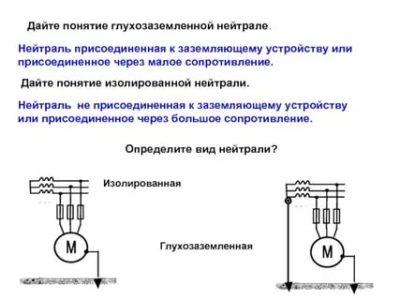 Что такое нейтраль трансформатора или генератора