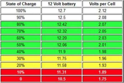 Сколько вольт в батарейках