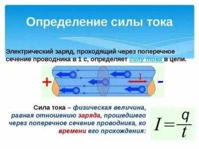 Что такое сила электрического тока