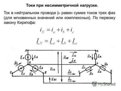 Для чего применяют нейтральный провод при соединении в звезду