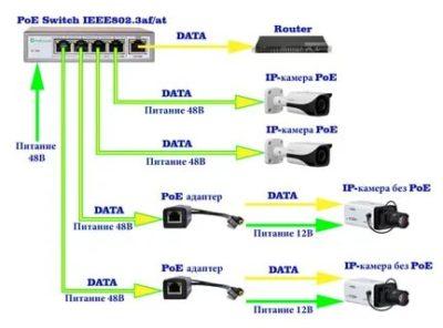 Сколько жил в кабеле USB