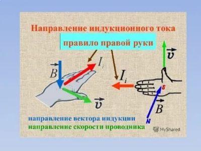 Как узнать направление тока