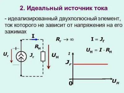 В чем разница между источником тока и напряжения