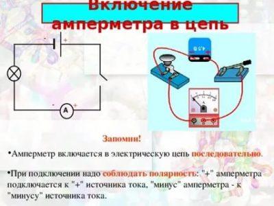 Почему амперметр подключается последовательно в цепи