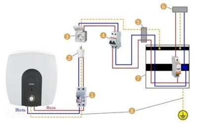 Как выбрать дифавтомат для бойлера