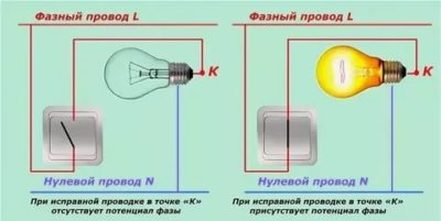 Как узнать какой провод фаза а какой ноль