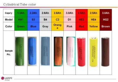 Что значит цвет аккумулятора 18650