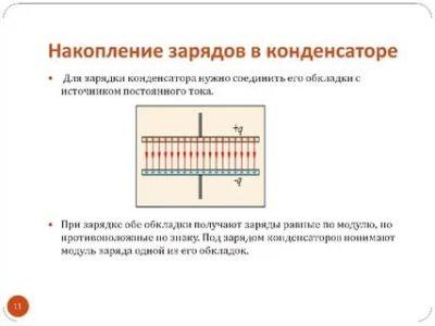 Что накапливается в конденсаторе