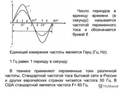 Какая частота тока в электрической сети