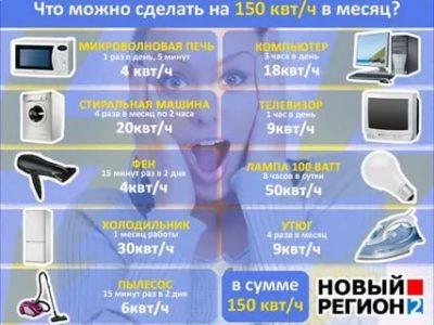 Сколько квт в час тянет телевизор