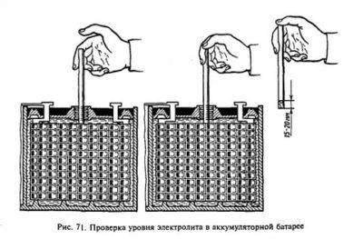 Как проверить уровень электролита в аккумуляторе