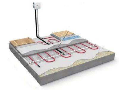 Как правильно установить электрический теплый пол