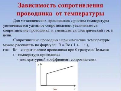 Как сопротивление проводника зависит от температуры