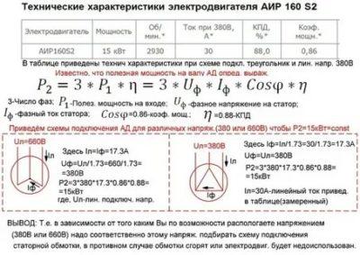 Как определить мощность трехфазного двигателя