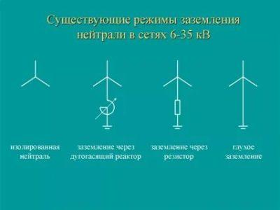 Что такое нейтраль электрической сети