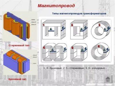Что такое магнитопровод трансформатора
