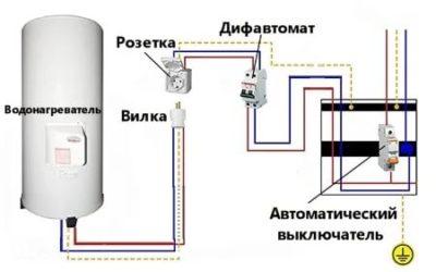 Как подобрать дифавтомат для бойлера