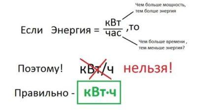 В чем разница между КВ и Квт