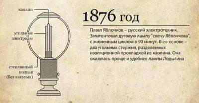 Кто изобрел лампочку Яблочков