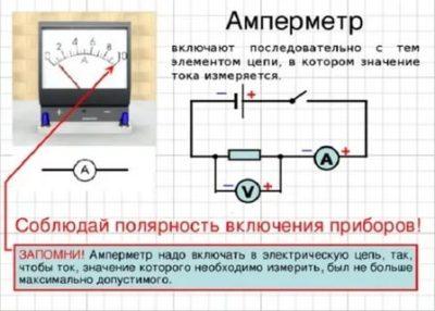 Почему амперметр нельзя подключить к зажимам источника тока без нагрузки