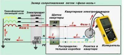 Что такое 0 и фаза