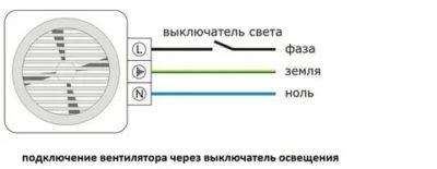 Как правильно обозначается фаза и ноль
