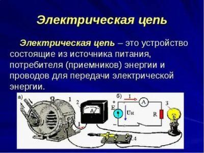 Что представляет из себя электрическая цепь