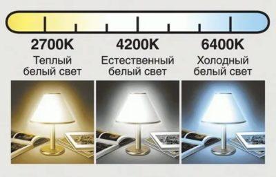 Как определить цвет светодиодной лампы