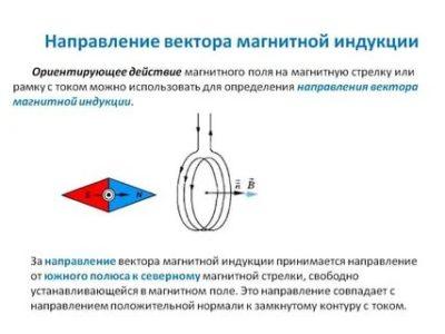 Как определить направление вектора магнитной индукции в катушке