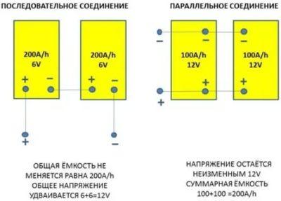 Как соединить аккумуляторы в батарею
