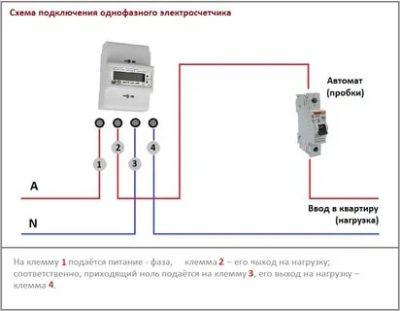 Как правильно подсоединить электрический счетчик