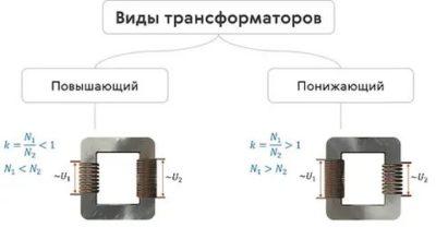 Как определить понижающий или повышающий трансформатор