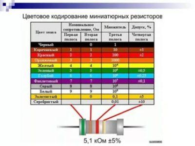 Как отличить резисторы по цветам